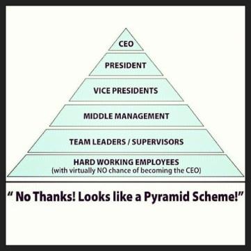 MLM pyramid argument